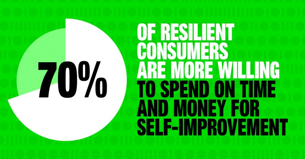 Resilient Consumers are an interesting consumer group.