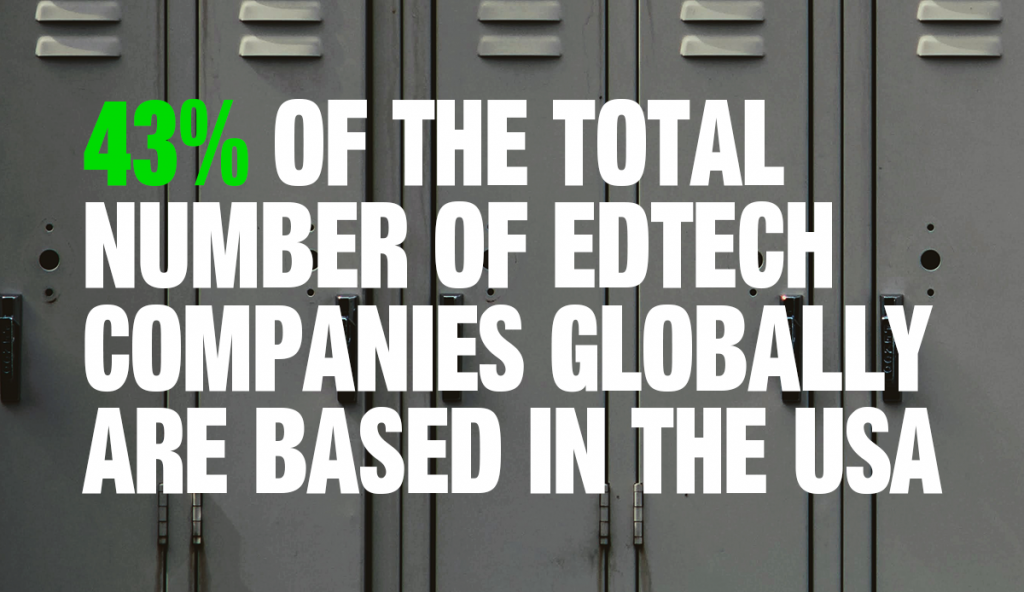 43% of Education Tech companies are based in the USA
